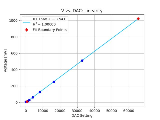 DAC_linearity.png