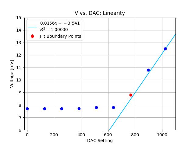 DAC_linearity_zoom.png